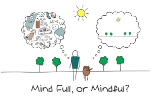 mindful-or-mind-full-4-1160x747